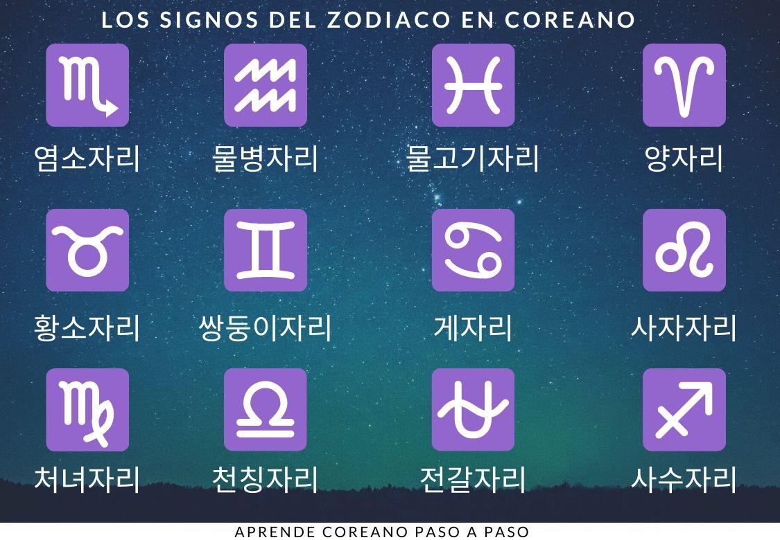 Como decir los signos del zodiaco en coreano